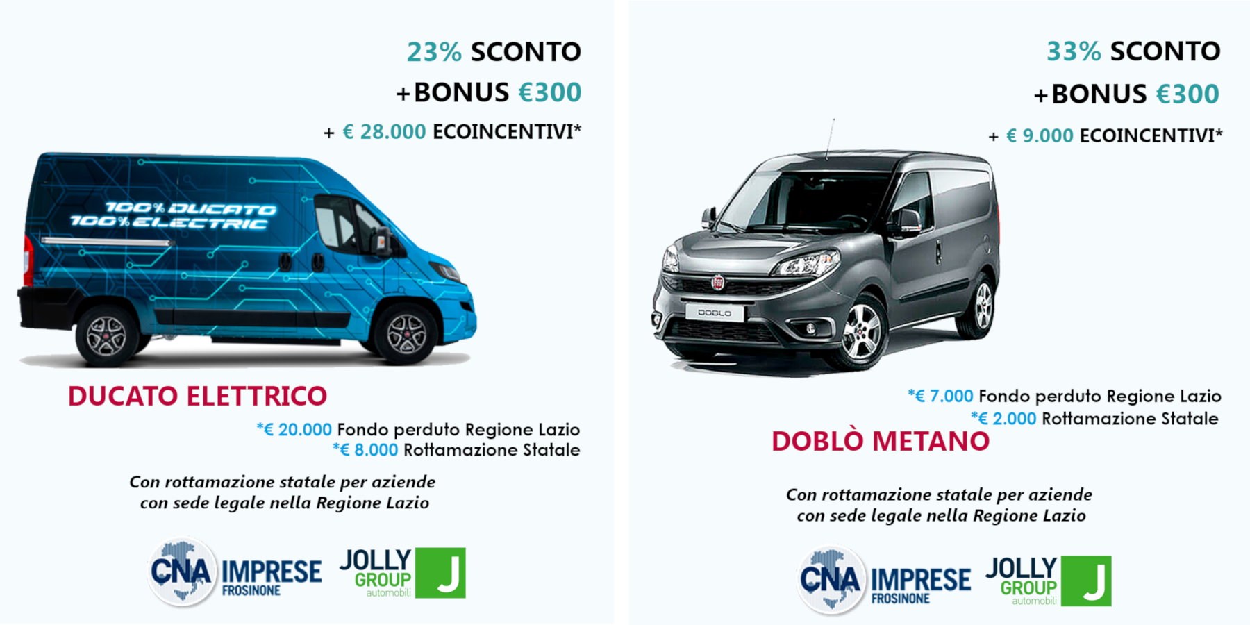 """Featured image for """"CNA Frosinone e Gruppo Jolly Automobili: più valore alla scontistica"""""""